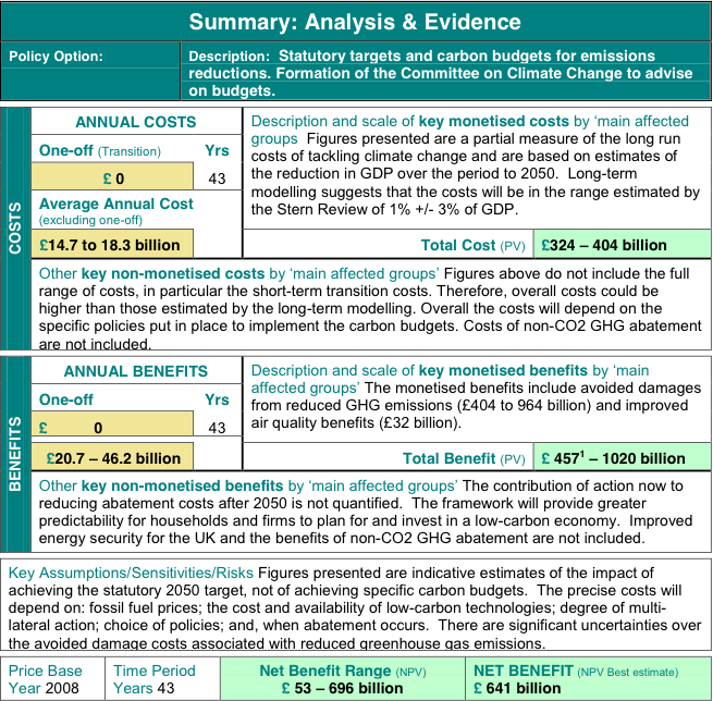 cost benefit analysis template excel .