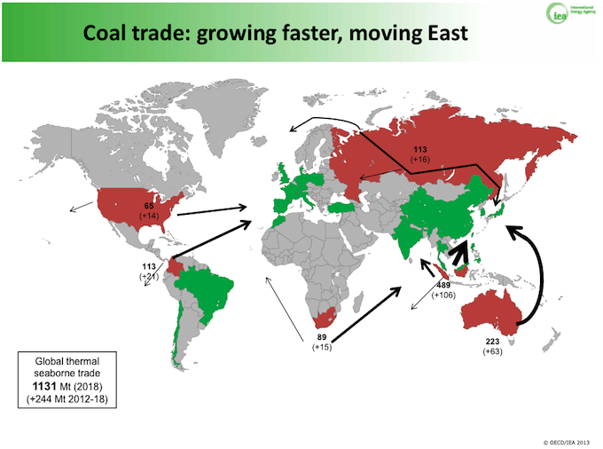 coal-trade