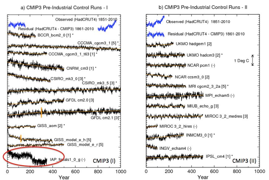 Knutson et al. Figure 1: