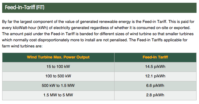 Feed-in-tariff