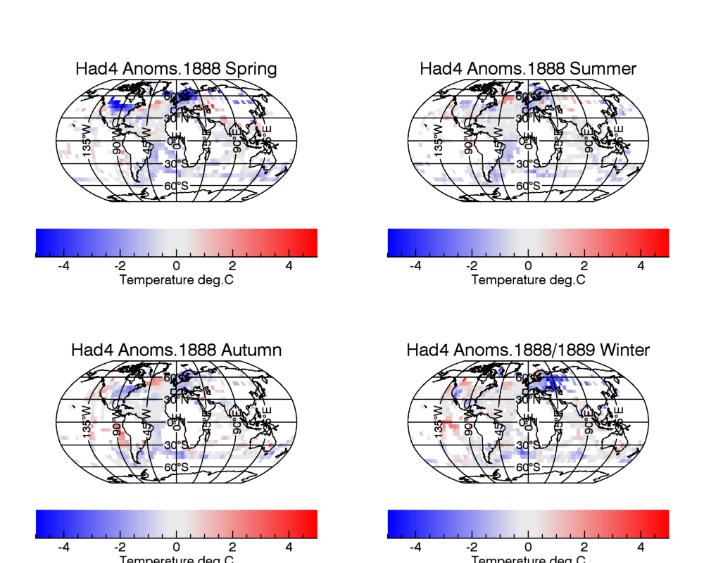 1888 shows clear signs of El Nino despite the very sparse coverage