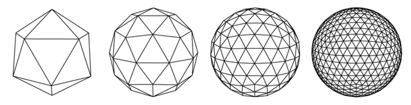 Icosahedral Binning | Clive Best